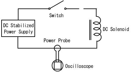DC Solenoid, Technical Notes | TDS Co , Ltd